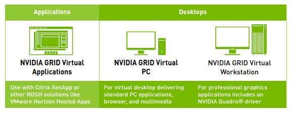 NVIDIA GRID Software Editions