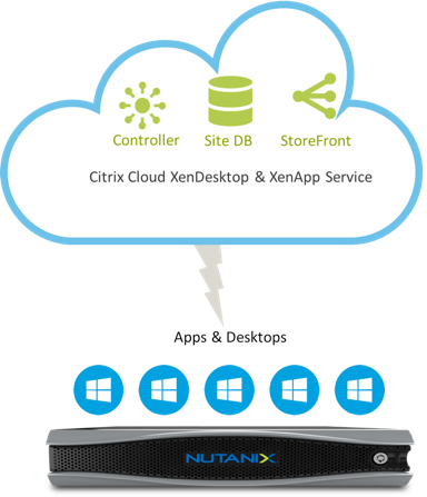 Nutanix InstantON For Citrix Cloud