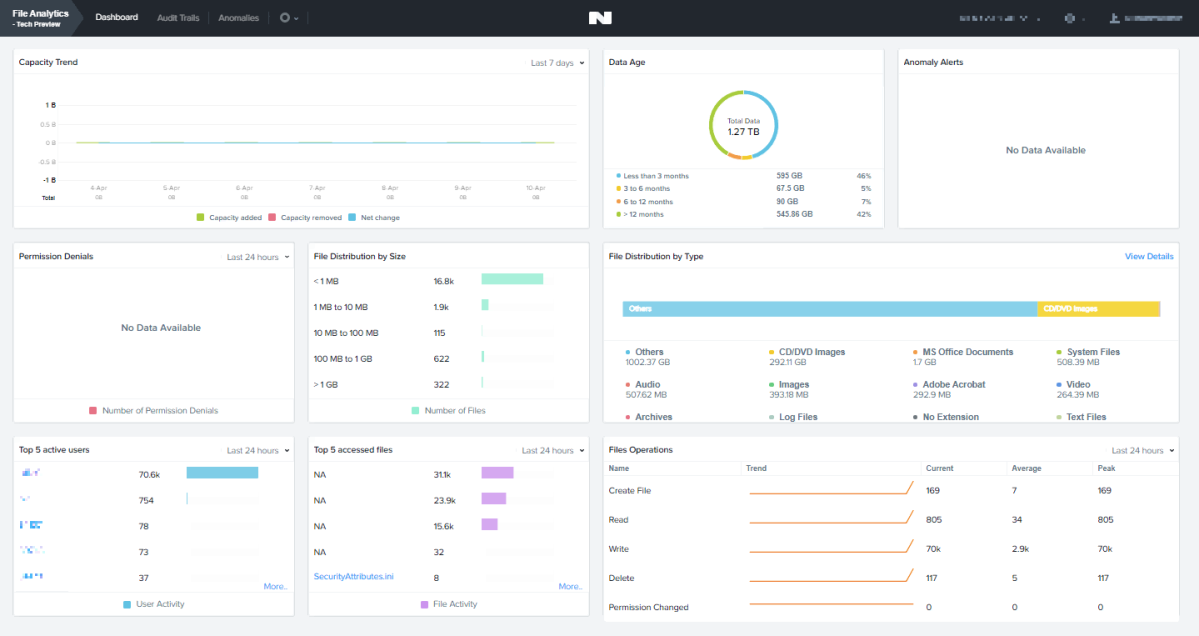 Nutanix File Analytics