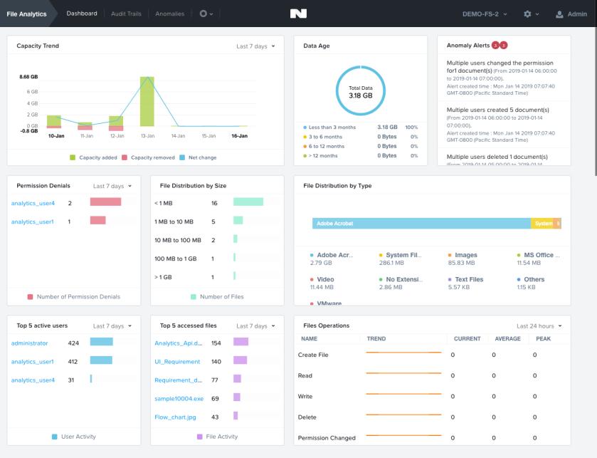 fs-analytics-dashboard